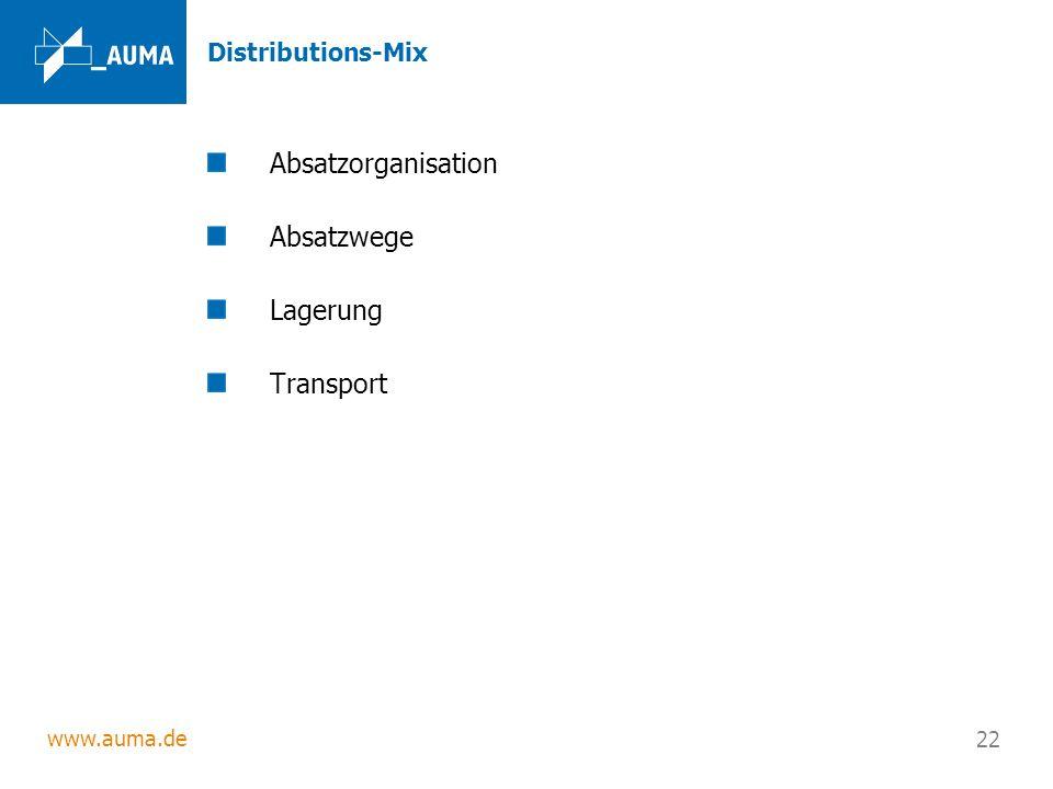 Distributions-Mix Absatzorganisation Absatzwege Lagerung Transport