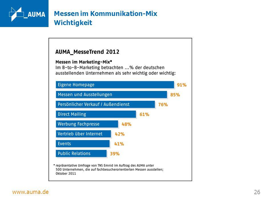 Messen im Kommunikation-Mix Wichtigkeit