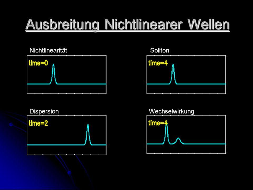 Ausbreitung Nichtlinearer Wellen Ausbreitung Nichtlinearer Wellen