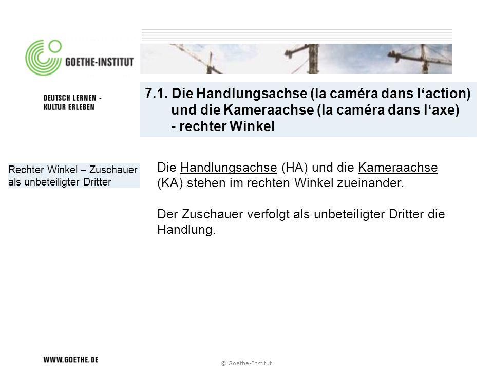 7.1. Die Handlungsachse (la caméra dans l'action) und die Kameraachse (la caméra dans l'axe) - rechter Winkel