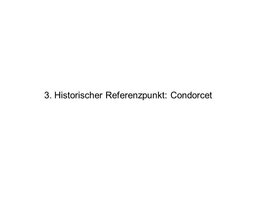 3. Historischer Referenzpunkt: Condorcet