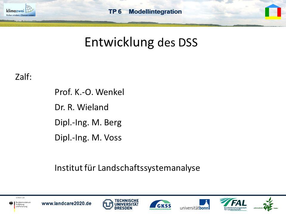 Entwicklung des DSS Zalf: Prof. K.-O. Wenkel Dr. R. Wieland
