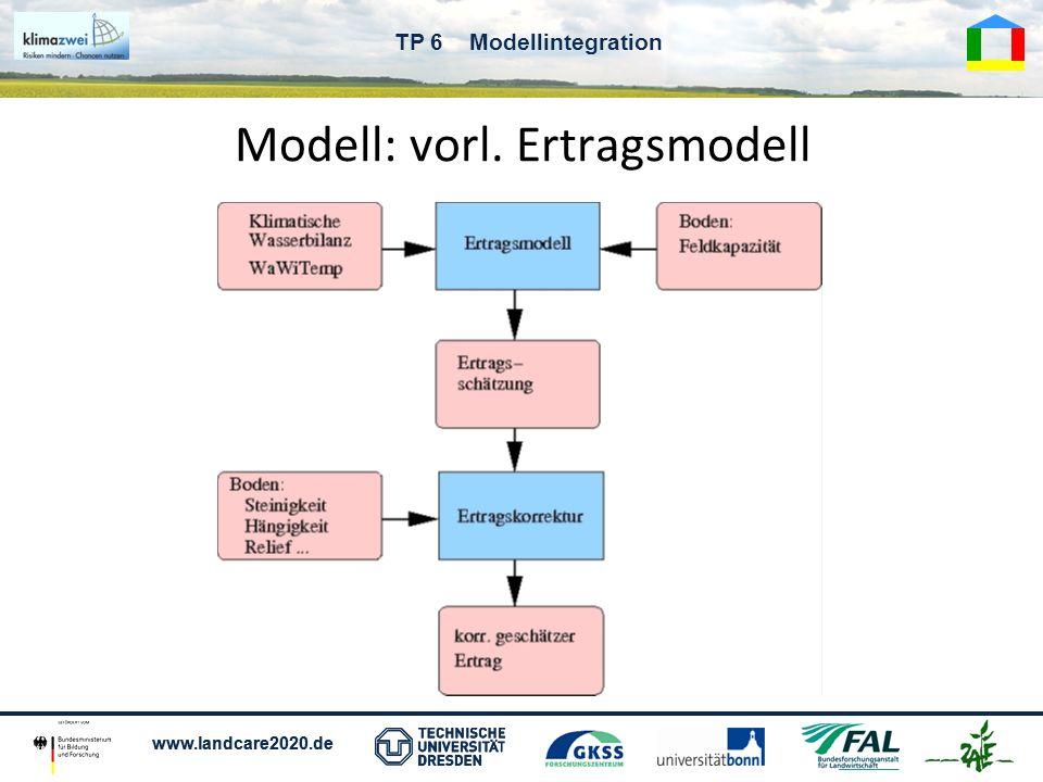 Modell: vorl. Ertragsmodell