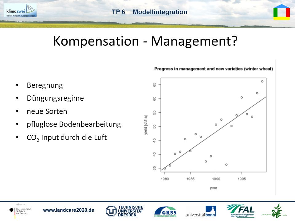 Kompensation - Management