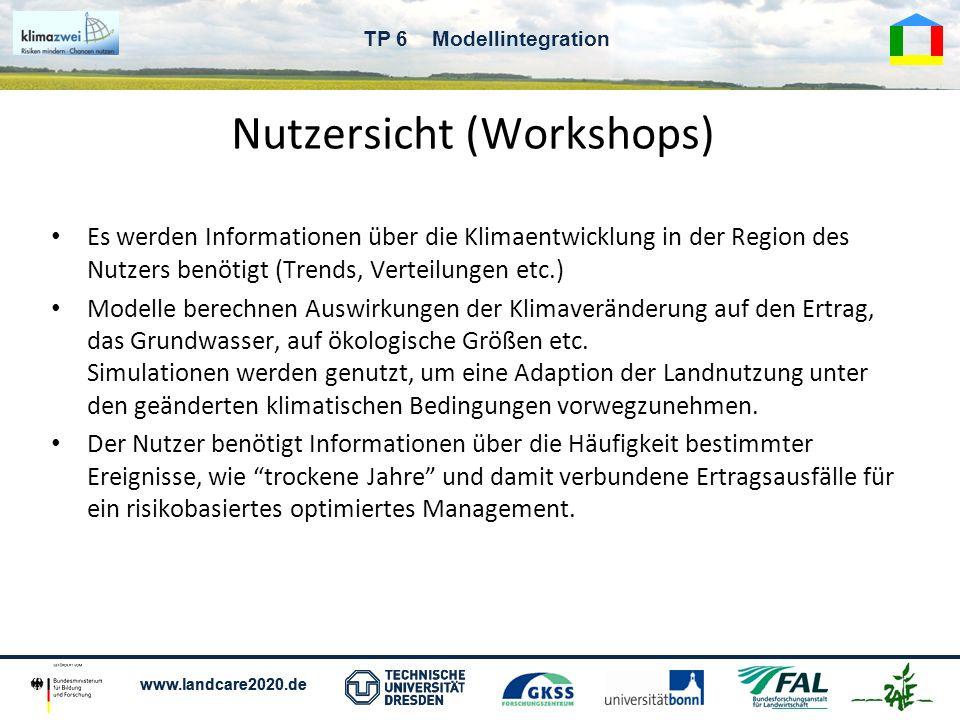 Nutzersicht (Workshops)