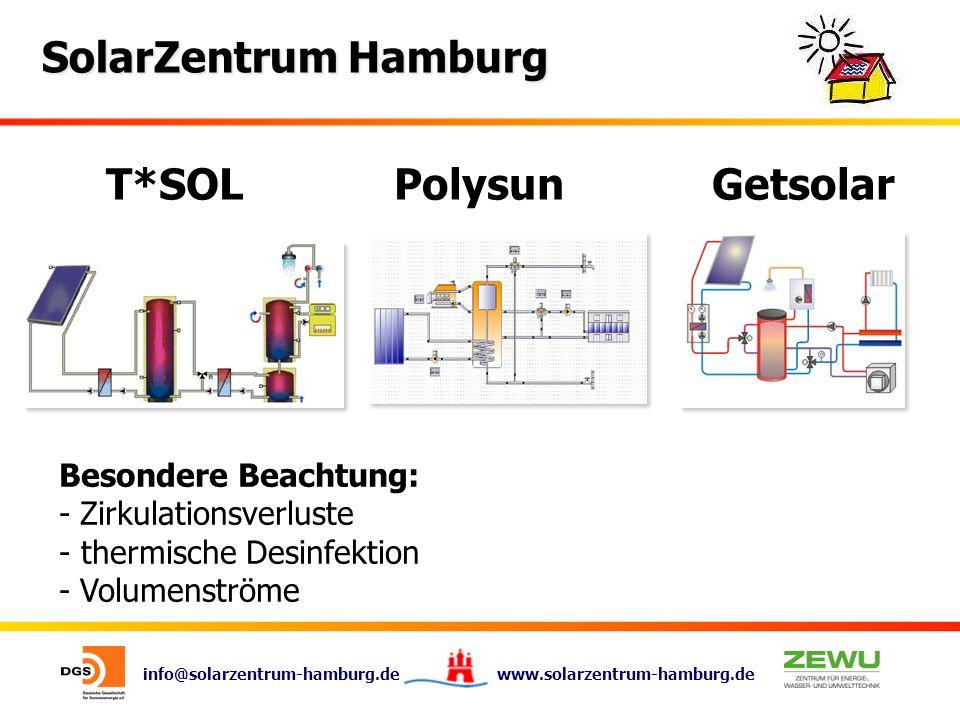 evaluation gr erer solarthermischer anlagen in hamburg b ppt herunterladen. Black Bedroom Furniture Sets. Home Design Ideas