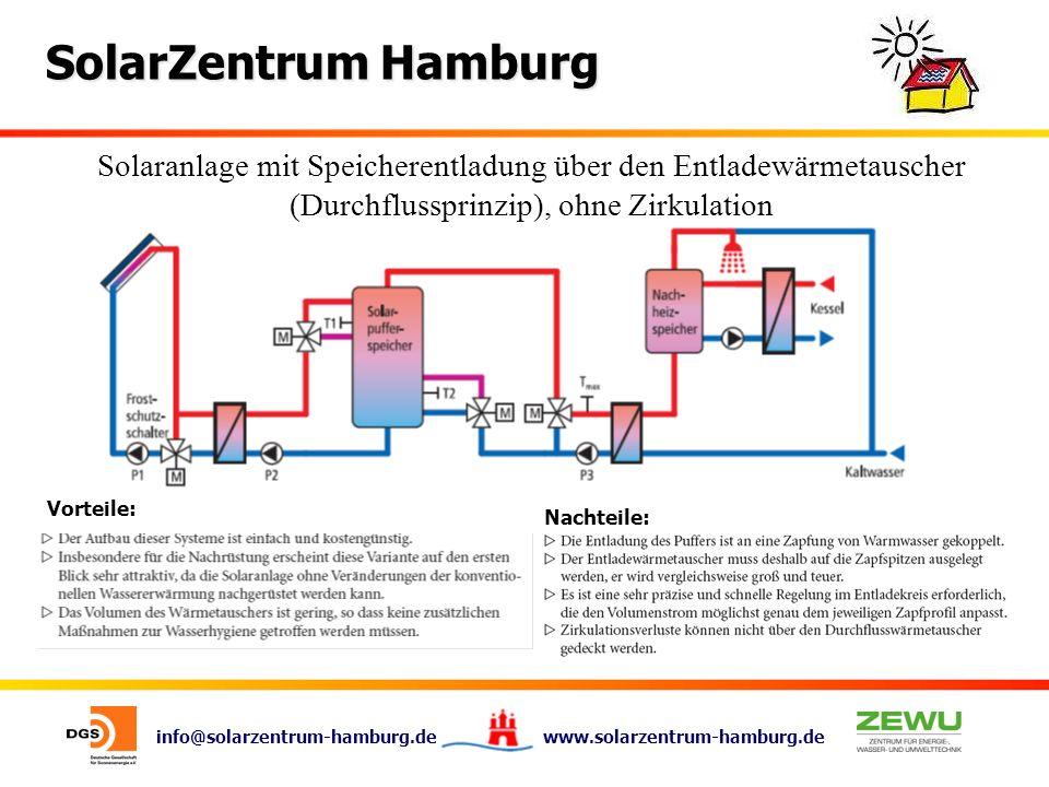 Solaranlage mit Speicherentladung über den Entladewärmetauscher (Durchflussprinzip), ohne Zirkulation