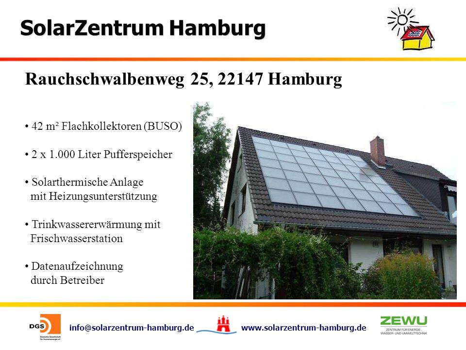 Rauchschwalbenweg 25, 22147 Hamburg