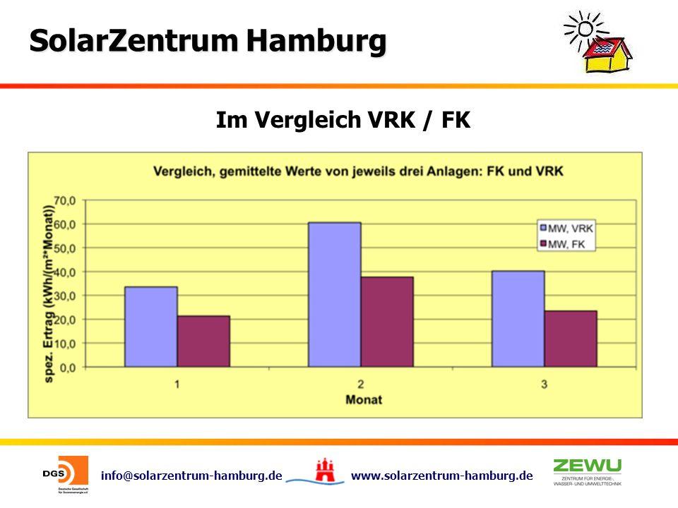 Im Vergleich VRK / FK