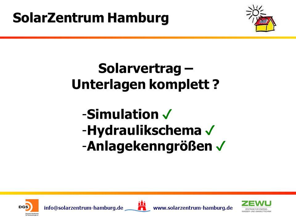 Solarvertrag – Unterlagen komplett Simulation ✔ Hydraulikschema ✔ Anlagekenngrößen ✔
