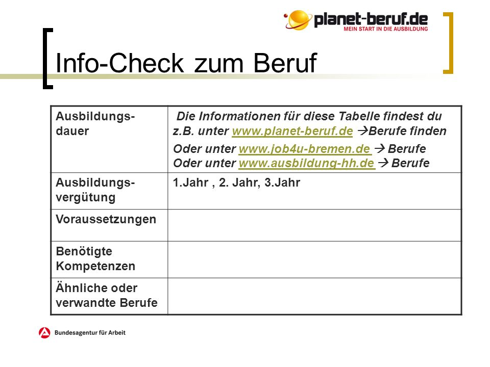 Info-Check zum Beruf Ausbildungs-dauer