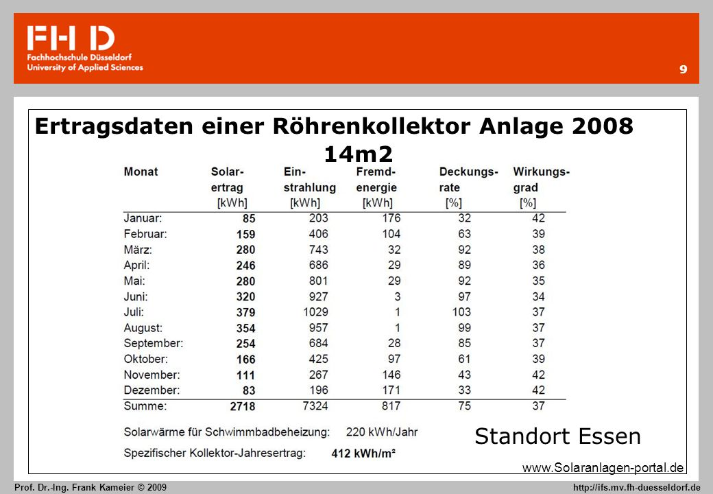 Ertragsdaten einer Röhrenkollektor Anlage 2008 14m2 Standort Essen