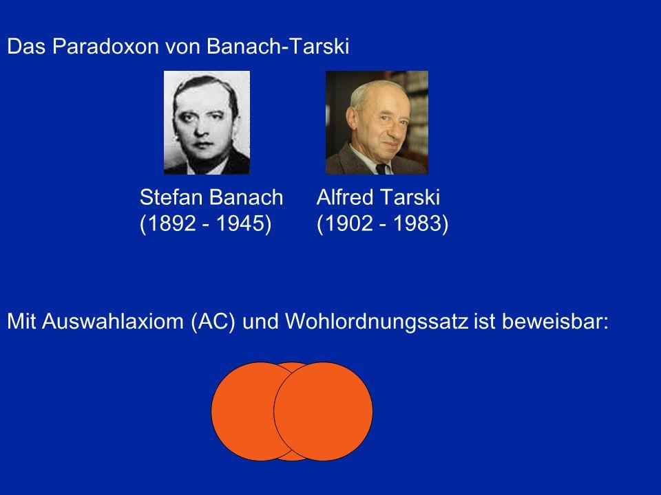 Das Paradoxon von Banach-Tarski