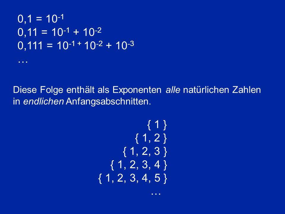 0,1 = 10-1 0,11 = 10-1 + 10-2. 0,111 = 10-1 + 10-2 + 10-3. … Diese Folge enthält als Exponenten alle natürlichen Zahlen.