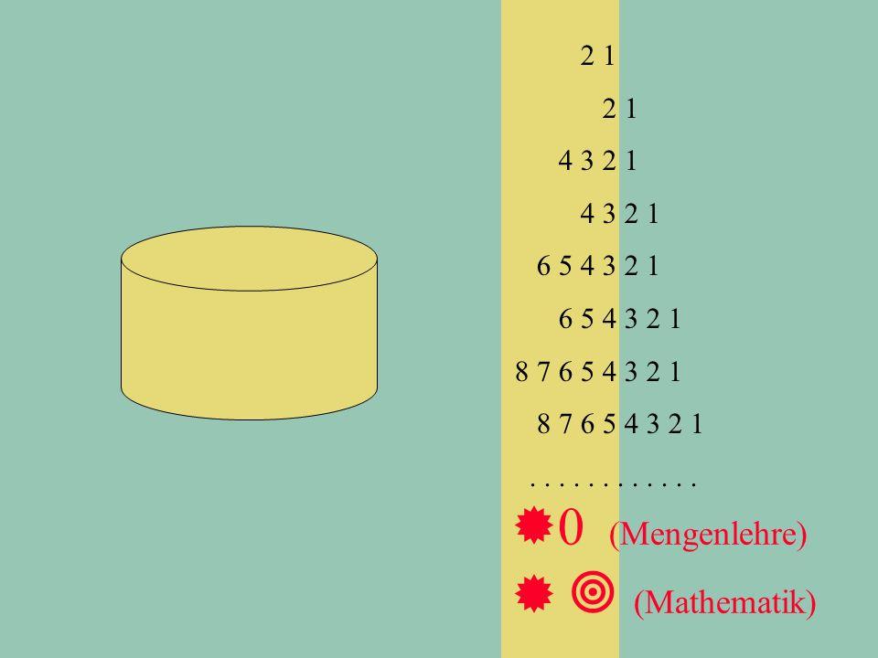 0 (Mengenlehre)   (Mathematik) 2 1 4 3 2 1 6 5 4 3 2 1
