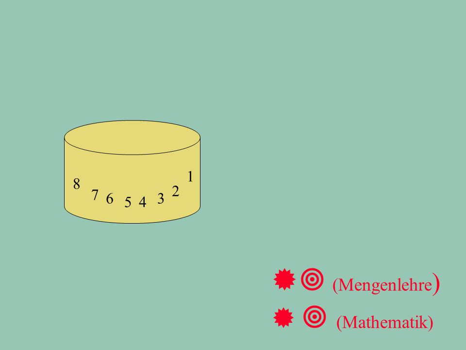 1 8 2 7 6 3 5 4  (Mengenlehre)   (Mathematik)