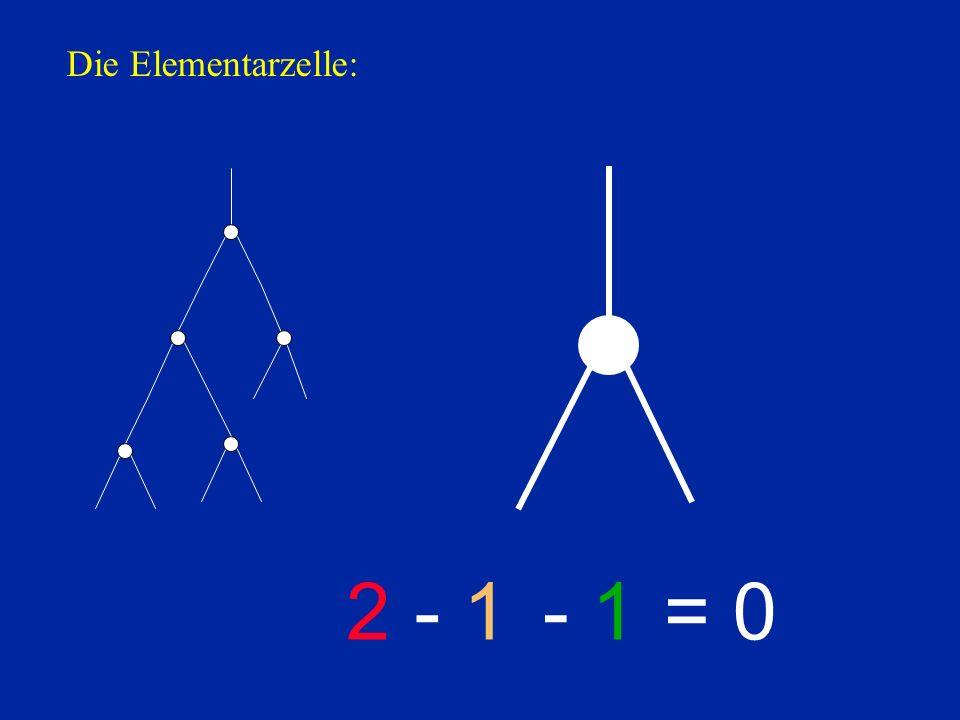 Die Elementarzelle: 2 - 1 - 1 = 0
