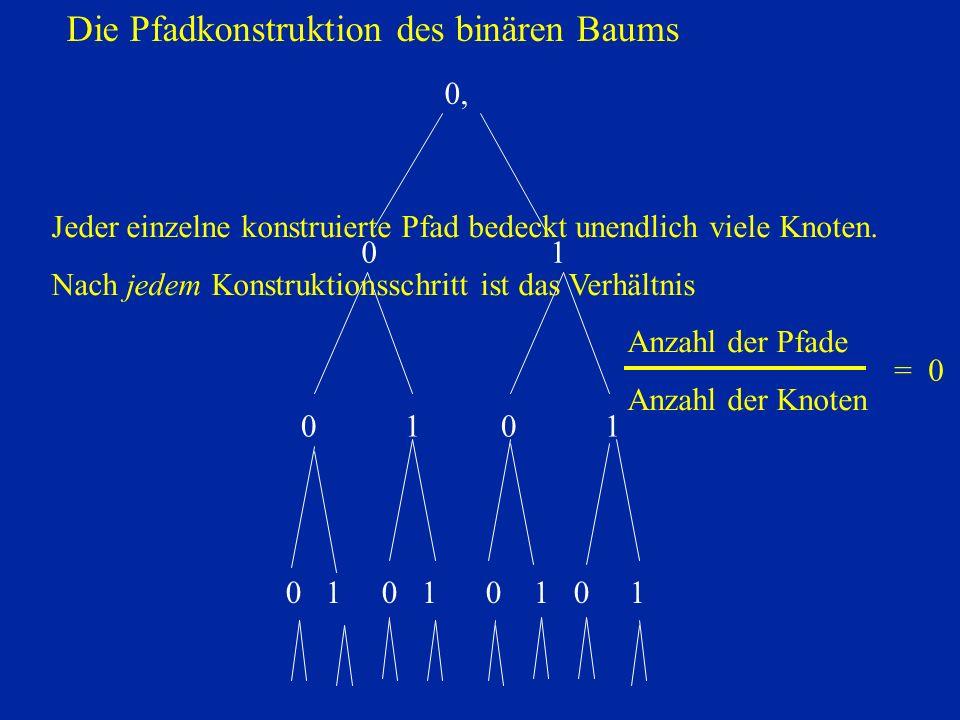 Die Pfadkonstruktion des binären Baums