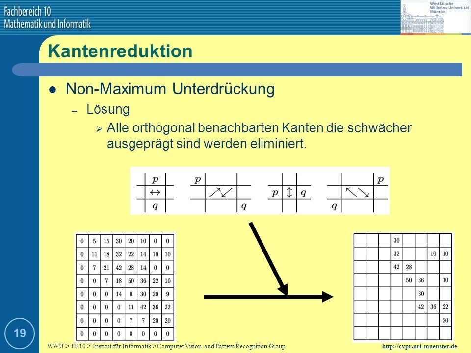Kantenreduktion Non-Maximum Unterdrückung Lösung