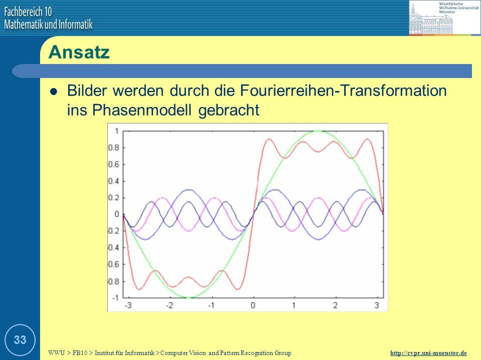 Ansatz Bilder werden durch die Fourierreihen-Transformation ins Phasenmodell gebracht 33