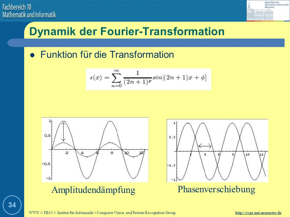 Dynamik der Fourier-Transformation