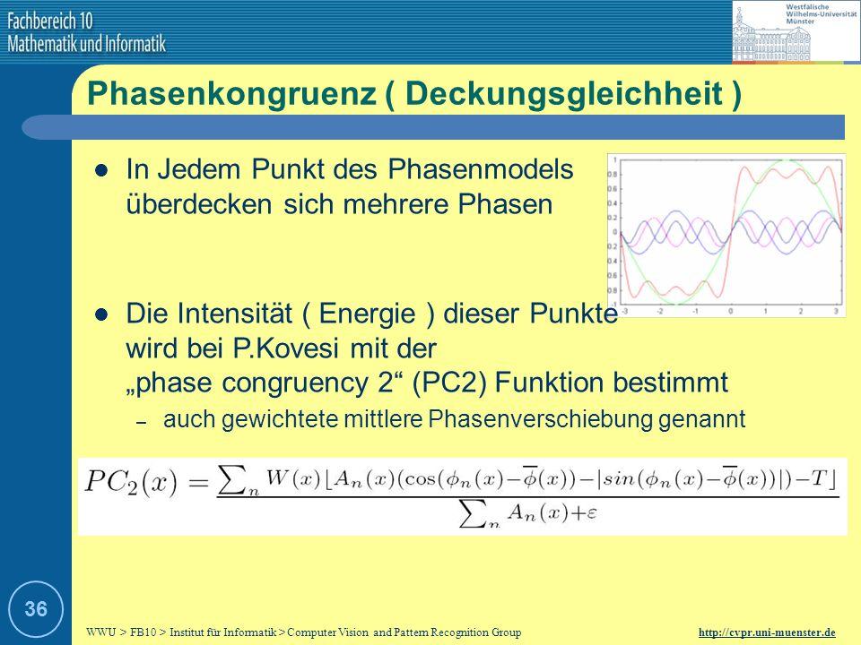Phasenkongruenz ( Deckungsgleichheit )