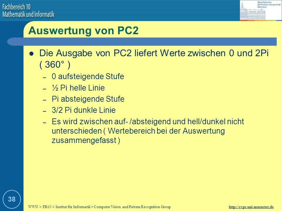 Auswertung von PC2 Die Ausgabe von PC2 liefert Werte zwischen 0 und 2Pi ( 360° ) 0 aufsteigende Stufe.