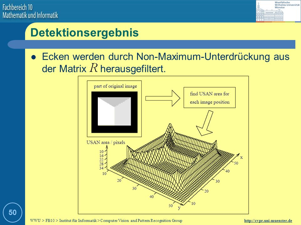 Detektionsergebnis Ecken werden durch Non-Maximum-Unterdrückung aus der Matrix herausgefiltert.