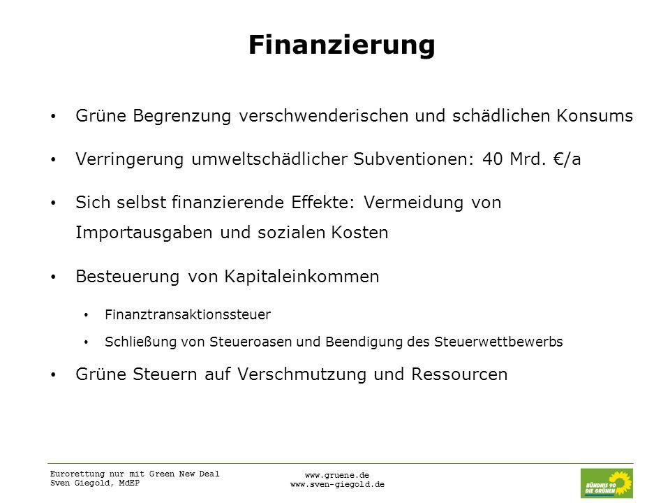 Finanzierung Grüne Begrenzung verschwenderischen und schädlichen Konsums. Verringerung umweltschädlicher Subventionen: 40 Mrd. €/a.