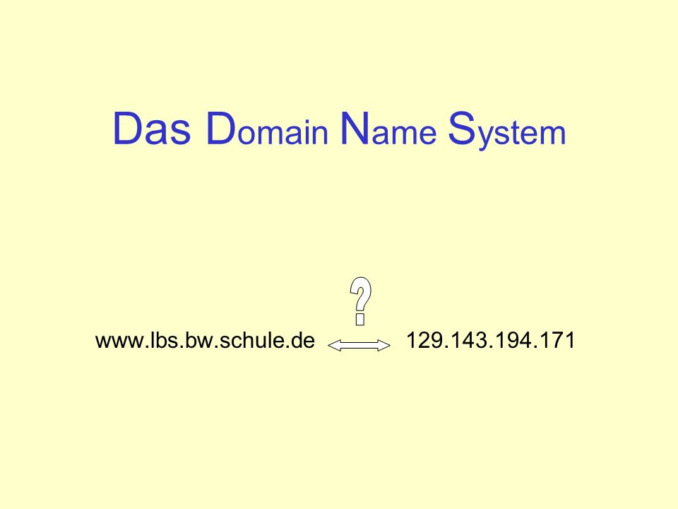 Das Domain Name System www.lbs.bw.schule.de 129.143.194.171