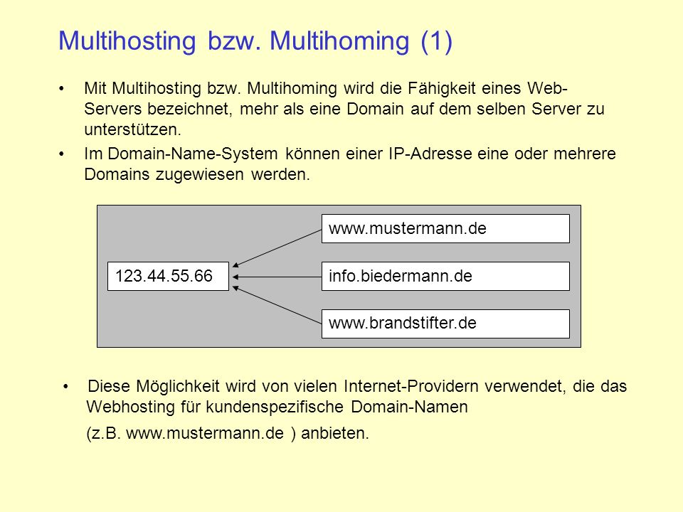 Multihosting bzw. Multihoming (1)
