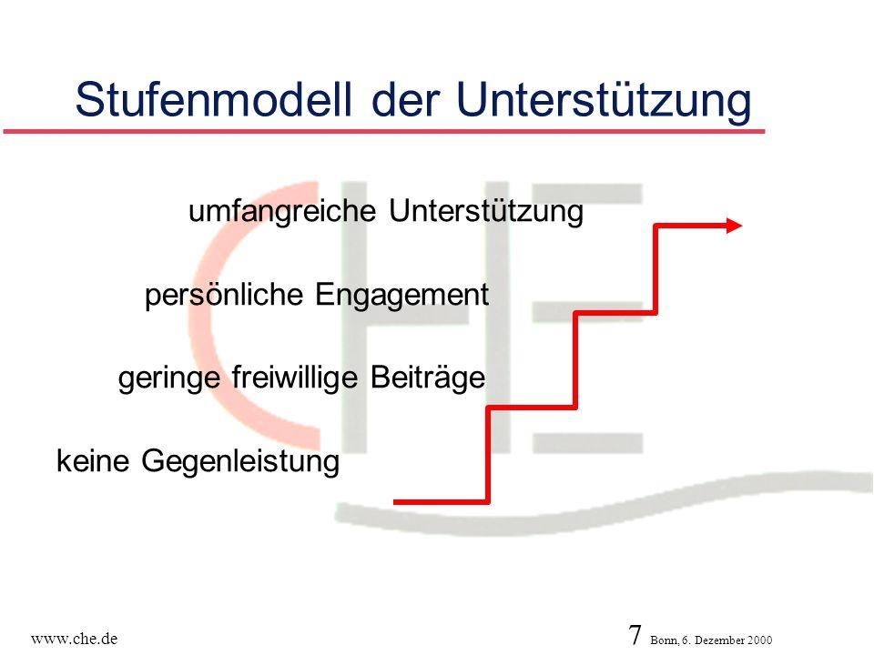 Stufenmodell der Unterstützung