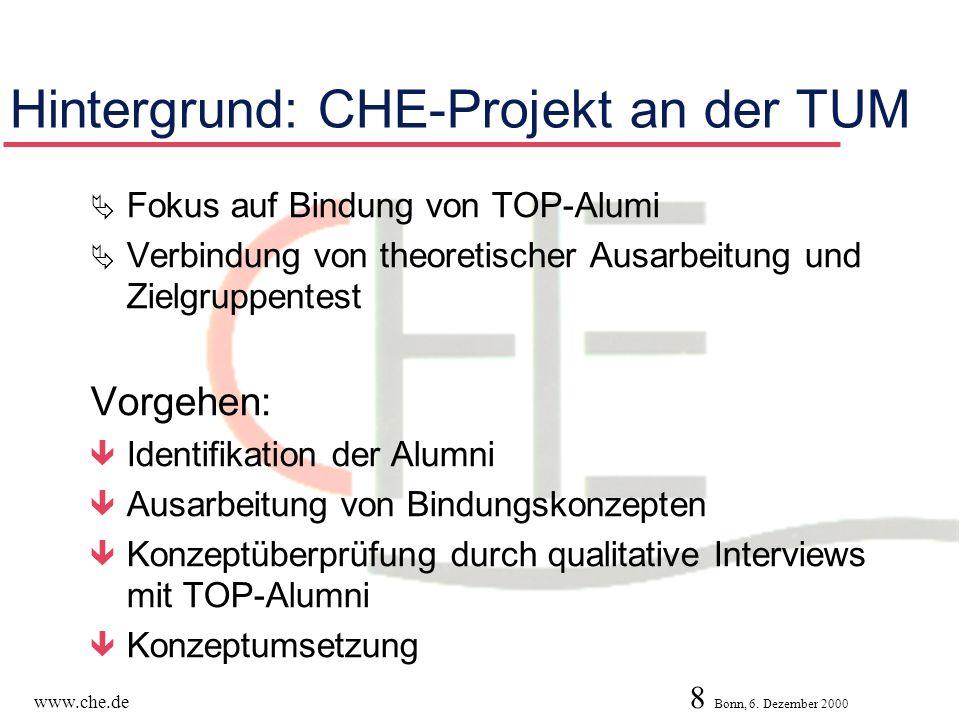 Hintergrund: CHE-Projekt an der TUM