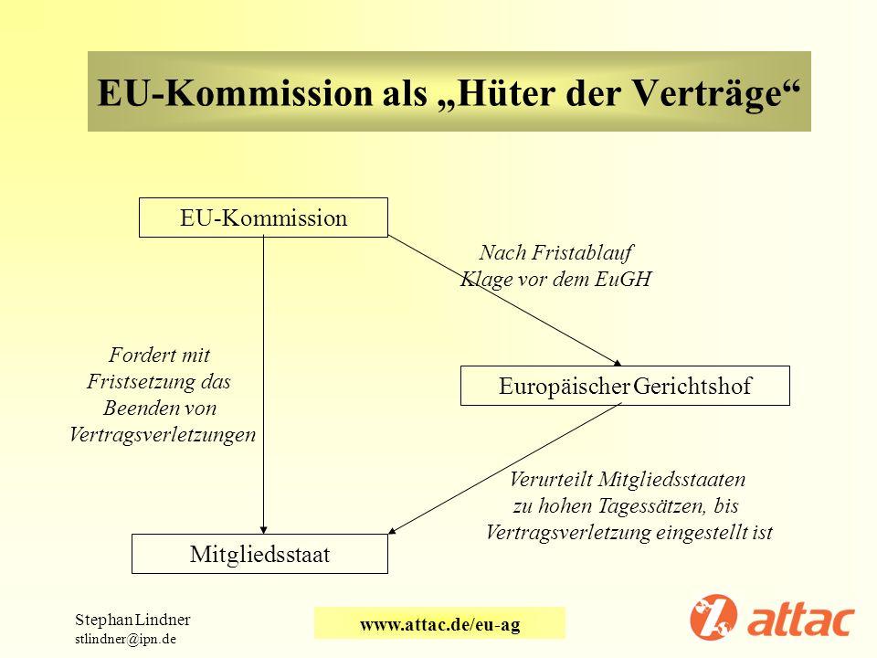 """EU-Kommission als """"Hüter der Verträge"""