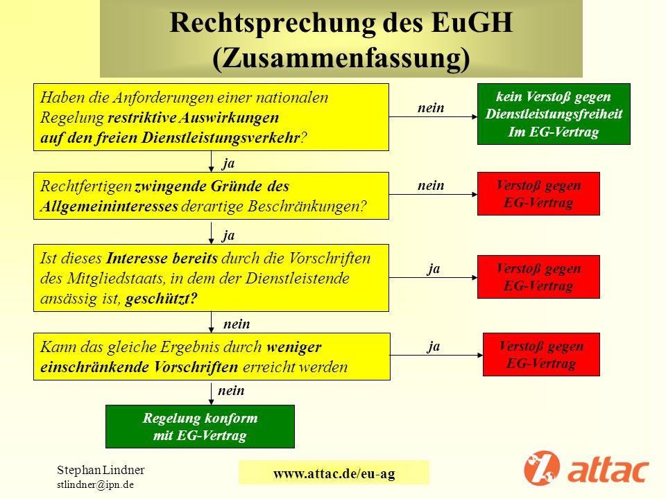 Rechtsprechung des EuGH (Zusammenfassung)
