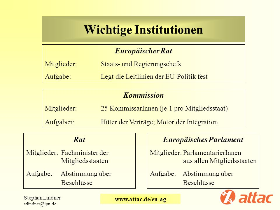 Wichtige Institutionen