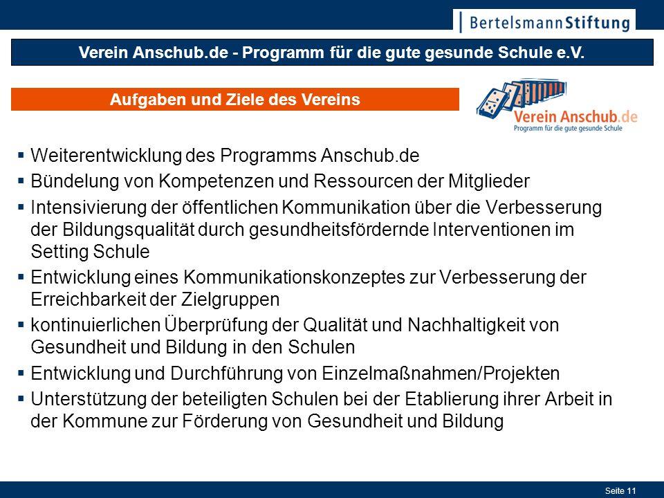 Weiterentwicklung des Programms Anschub.de