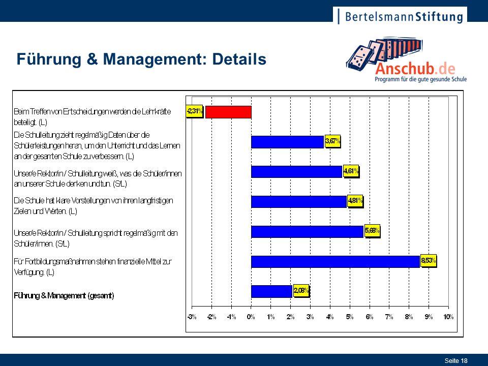 Führung & Management: Details