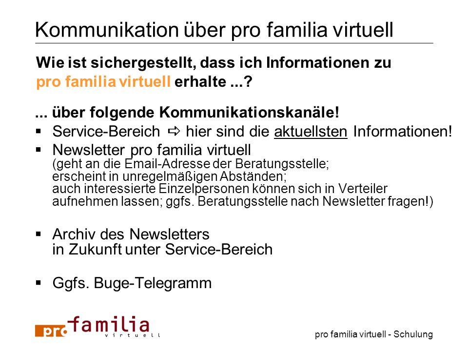 Kommunikation über pro familia virtuell