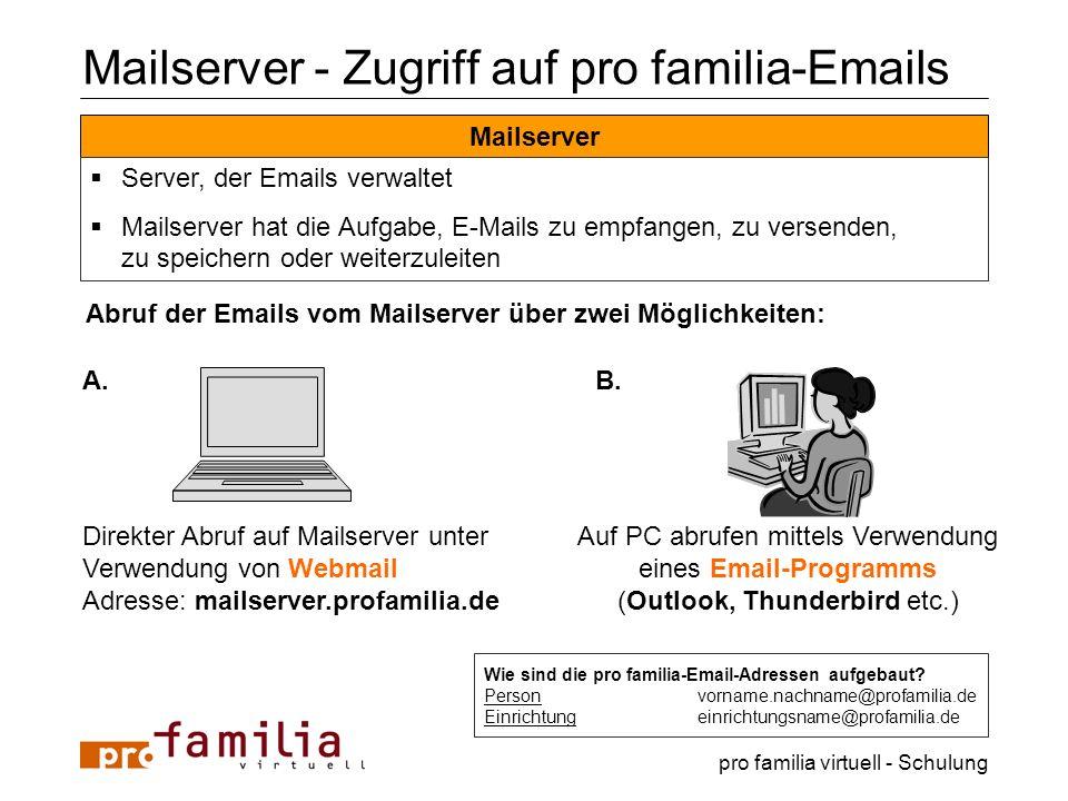 Mailserver - Zugriff auf pro familia-Emails