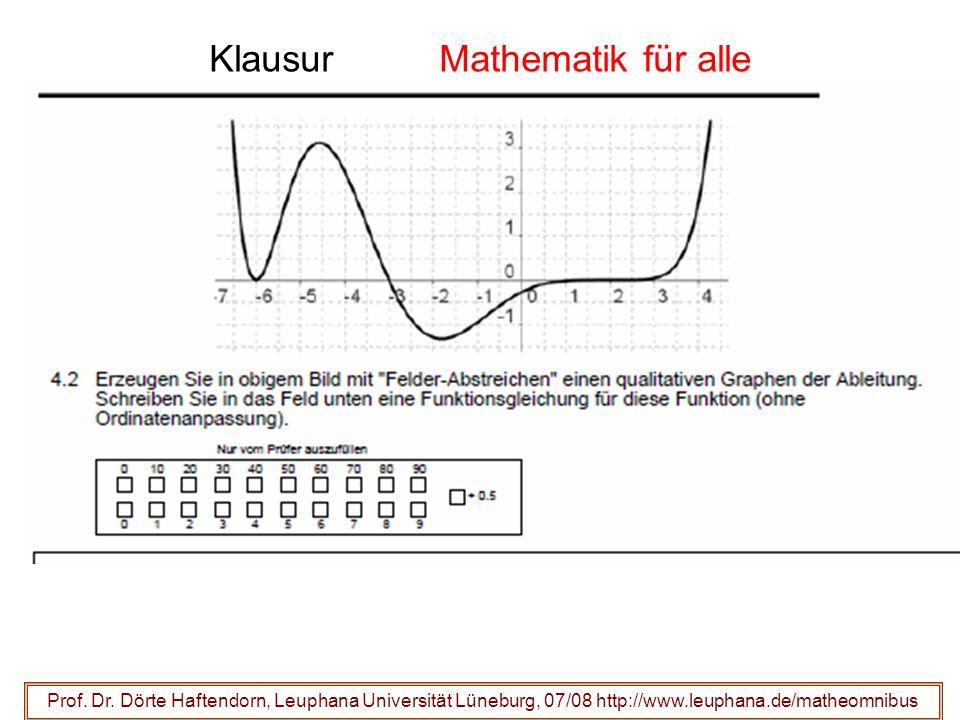 Klausur Mathematik für alle