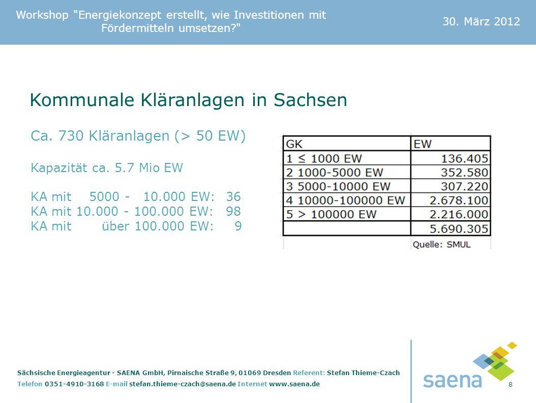 Kommunale Kläranlagen in Sachsen