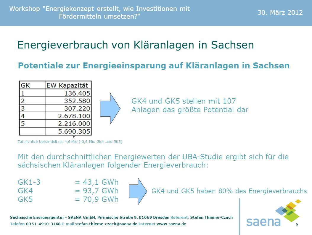 Energieverbrauch von Kläranlagen in Sachsen