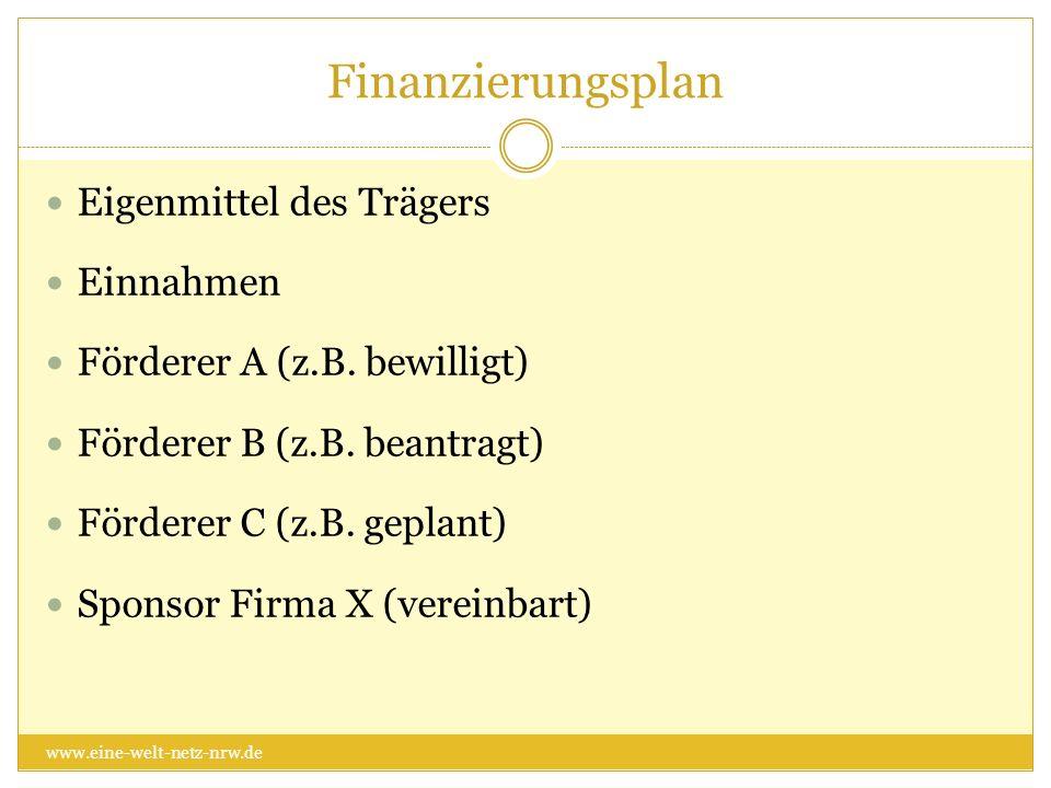 Finanzierungsplan Eigenmittel des Trägers Einnahmen