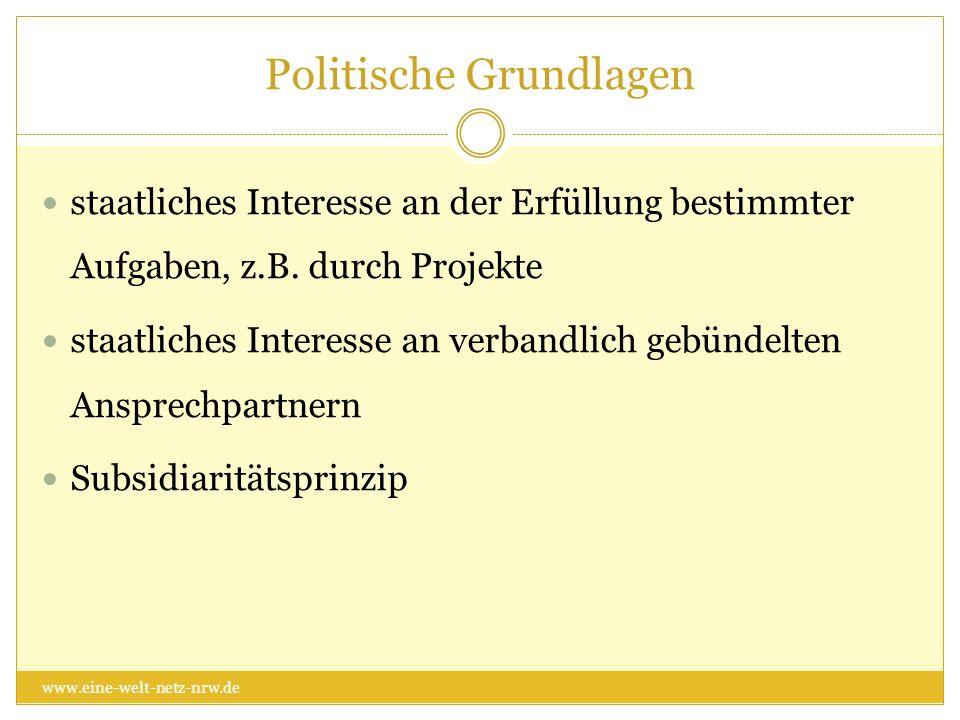 Politische Grundlagen