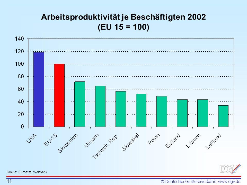 Arbeitsproduktivität je Beschäftigten 2002 (EU 15 = 100)