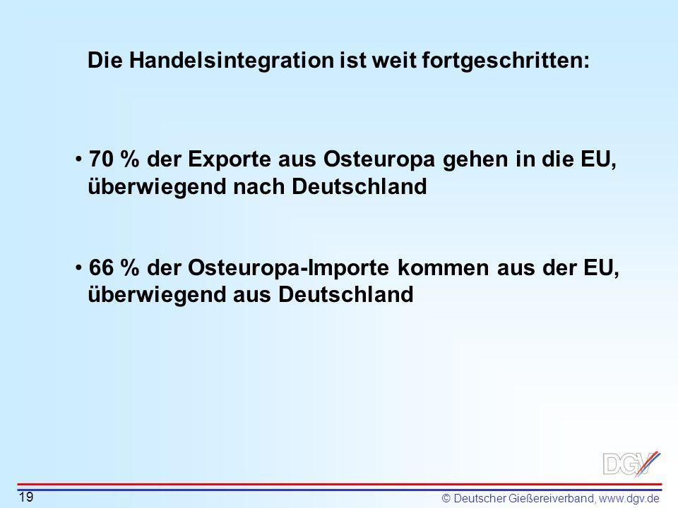 Die Handelsintegration ist weit fortgeschritten: