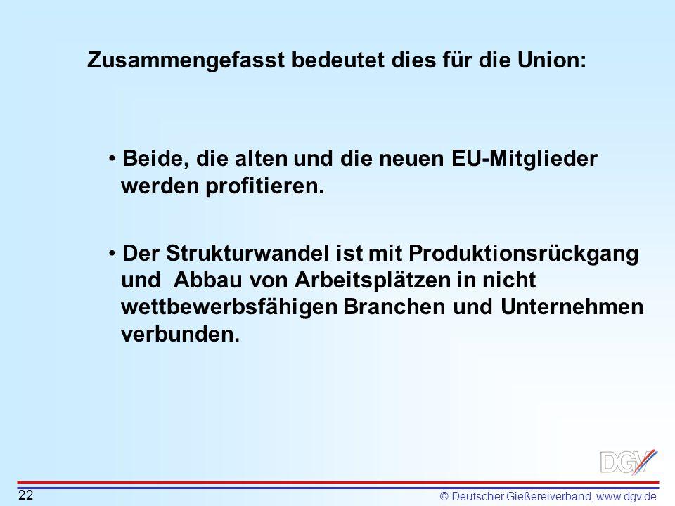 Zusammengefasst bedeutet dies für die Union: