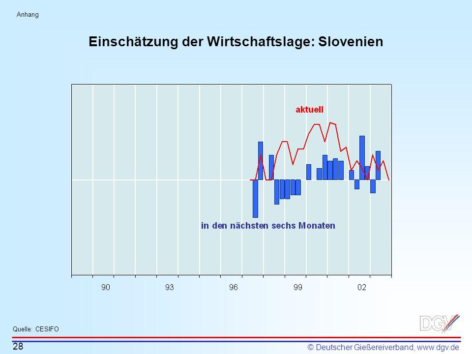Einschätzung der Wirtschaftslage: Slovenien
