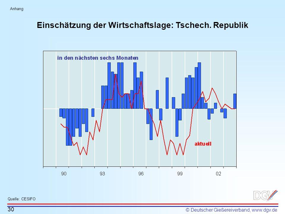 Einschätzung der Wirtschaftslage: Tschech. Republik